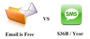 email is free