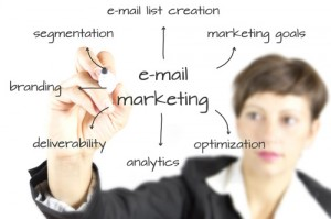 email-marketing-chart
