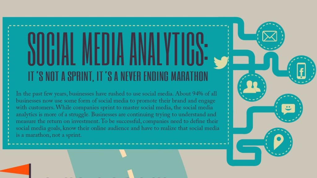 Lessons_In_Social_Media_Analytics_Infographic
