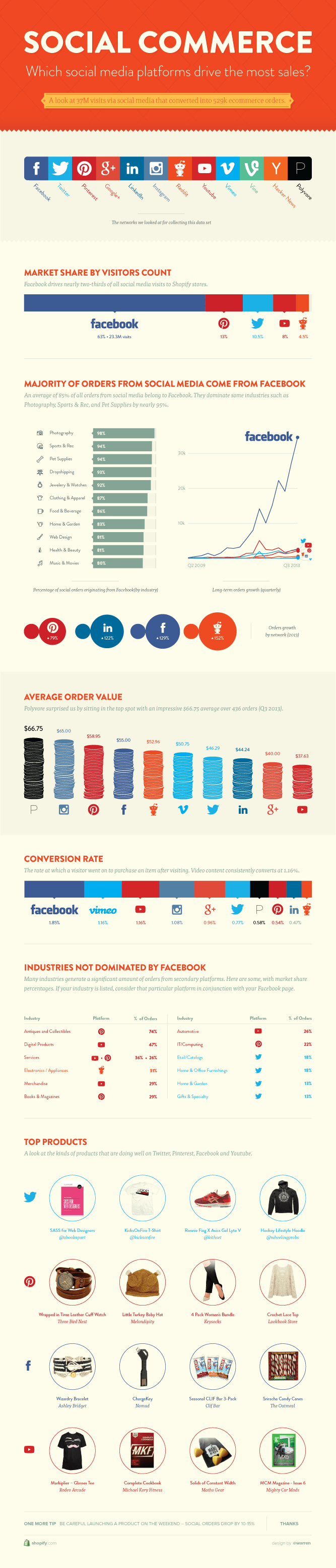 social-growth-infographic