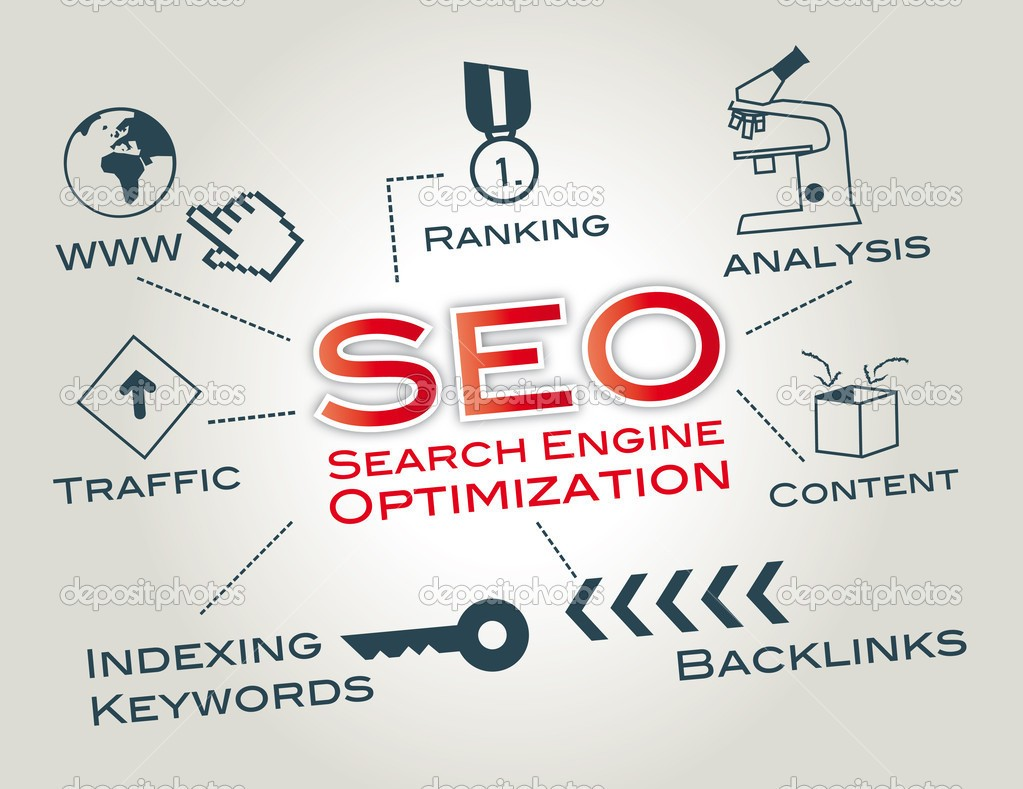 Keywords for Search Engines: Finding the Keywords that ...