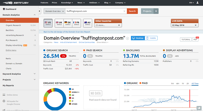 Top 10 Competitors Analysis Tools To Boost Your SEO Traffic