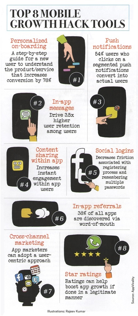 Top 8 Mobile Growth Hack Tools- Entrepreneur