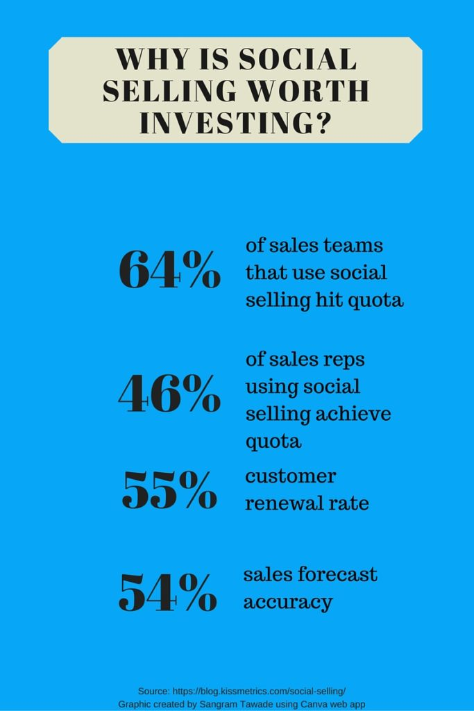 Why social selling