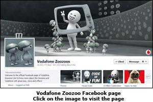 vodafone-social-media-active-company