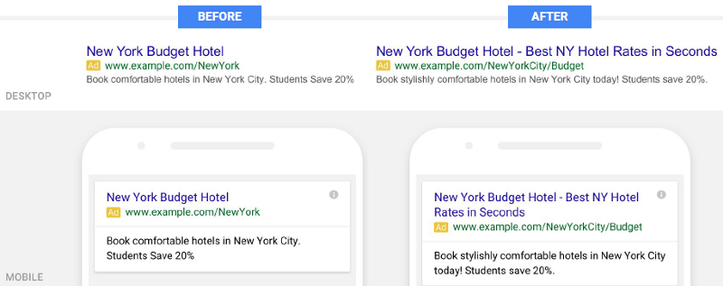 before-after-expanded text ads