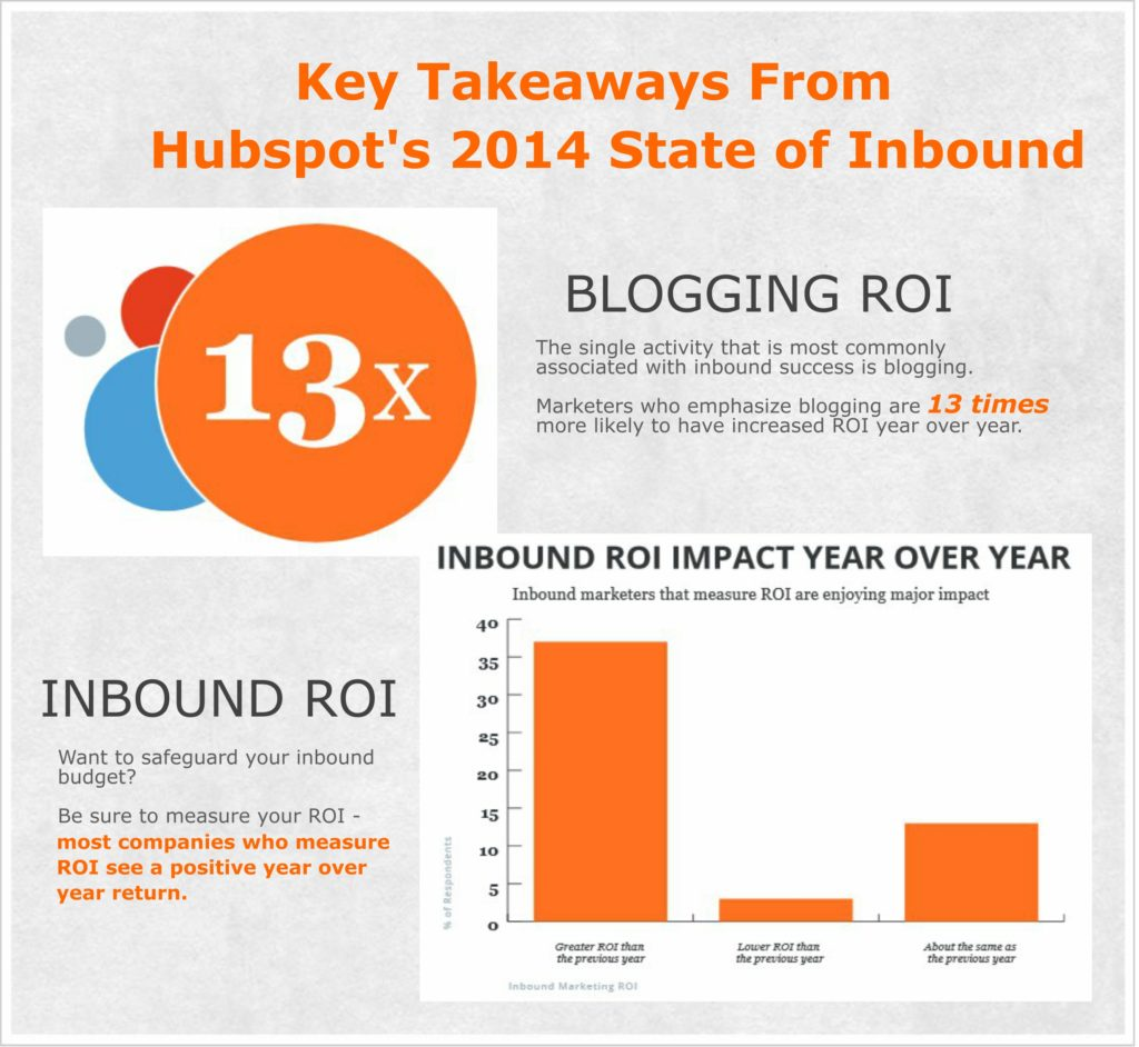 Key-Takeaways-from-Hubspot-2014-State-of-Inbound