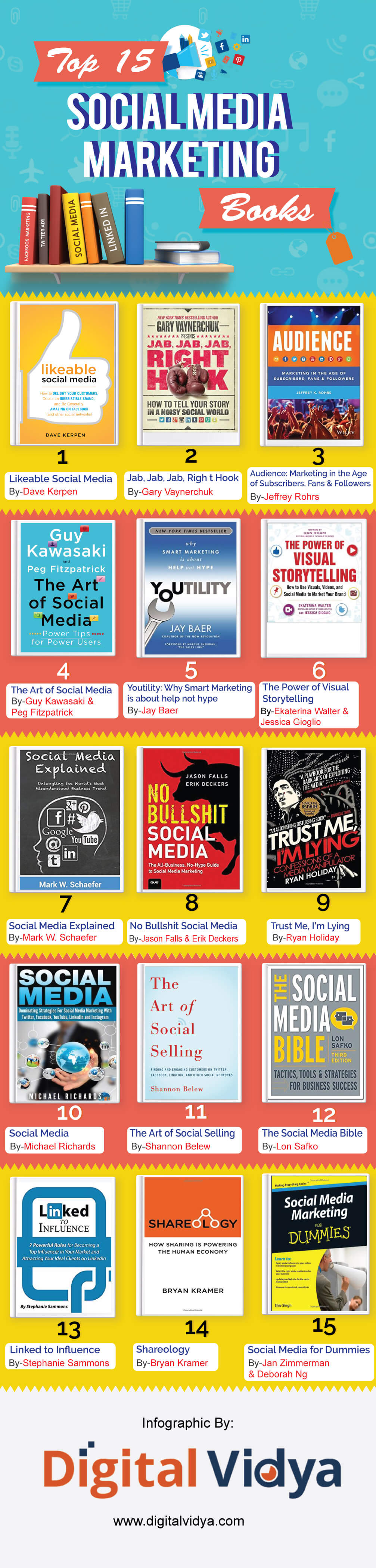 Top Social Media Marketing Books_infographic