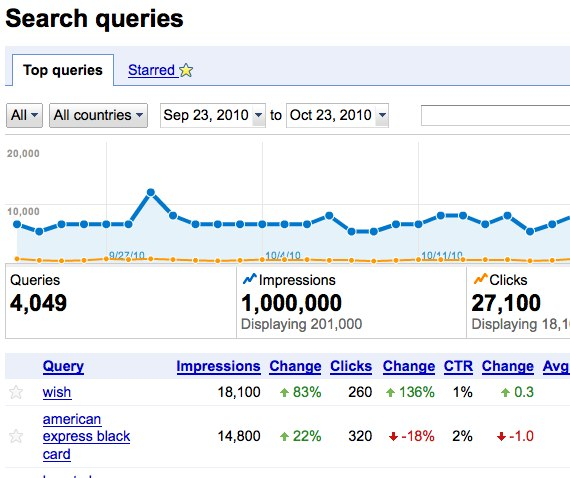 search-queries