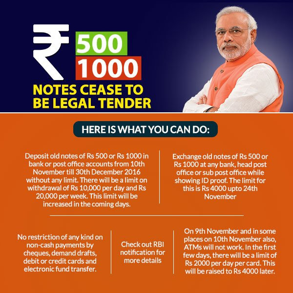 500-and-1000-notes-banned-black money in india