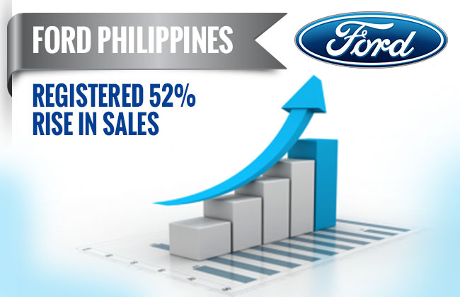 ford-philippines-registered-52-rise-in-sales