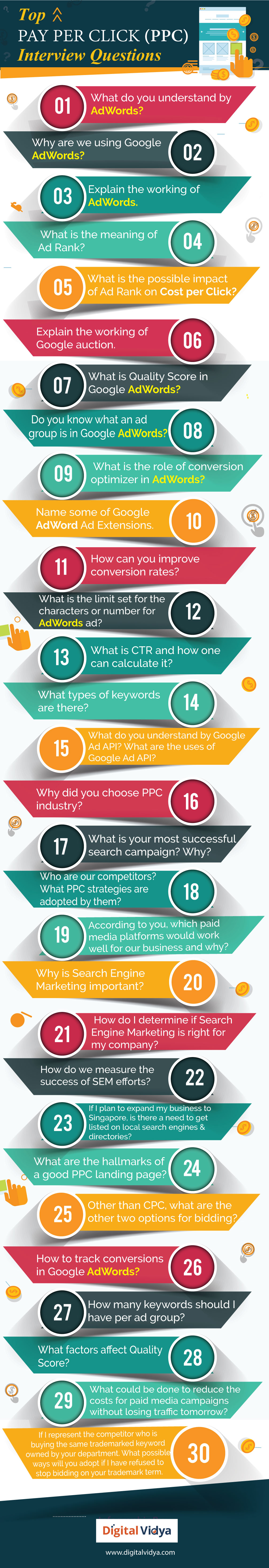 Must-Read: Top 30 PPC Interview Questions & Answers 2017