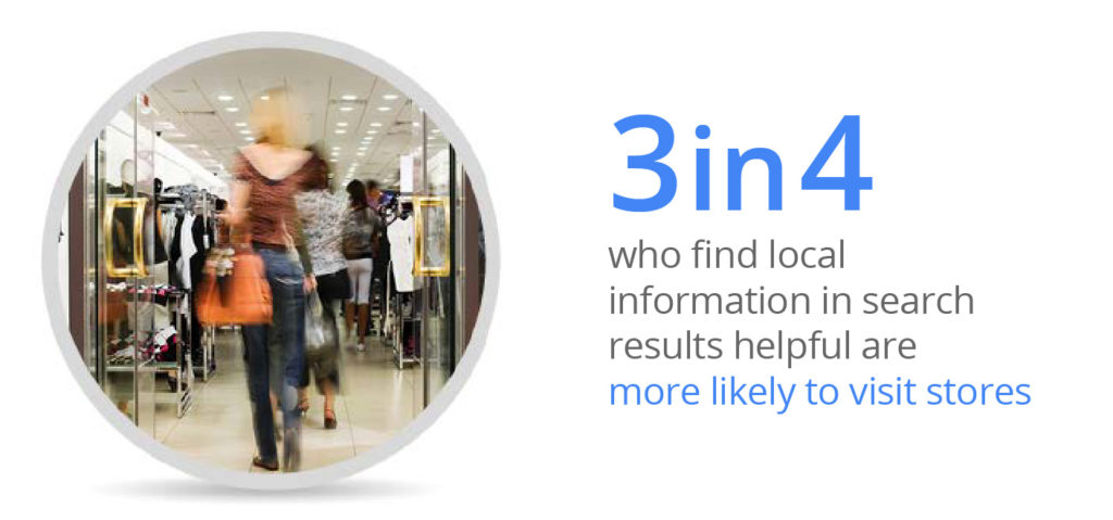 how-digital-connects-shoppers-to-local-stores_articles_01