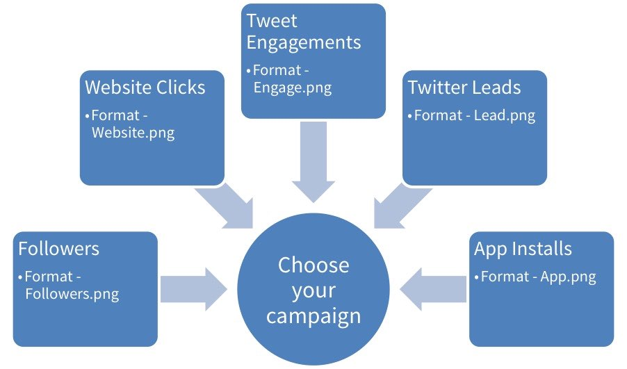 5-twitter-products