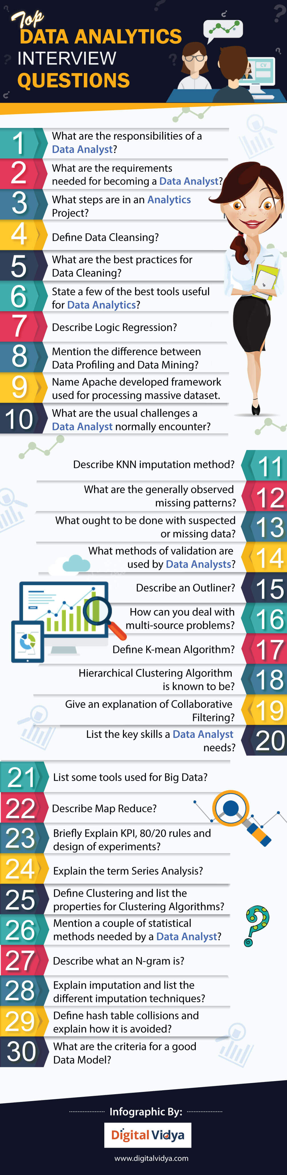 Top Data Analytics Interview Questions_Infographic
