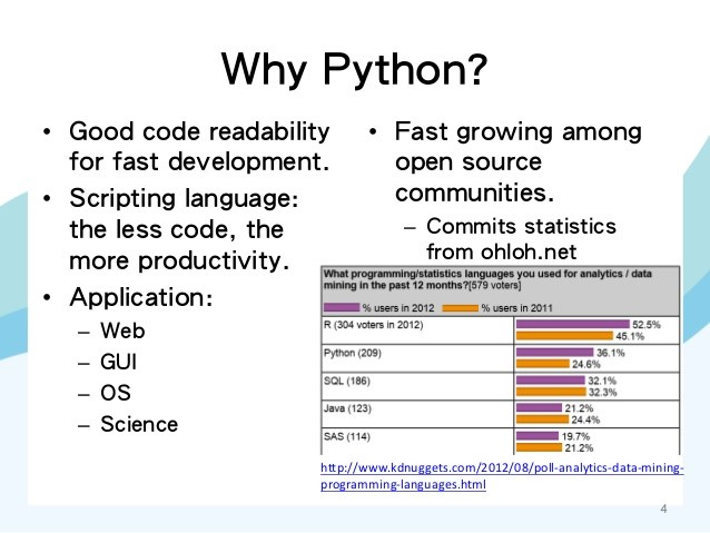 Modules and Packages - Learn Python - Free Interactive ...