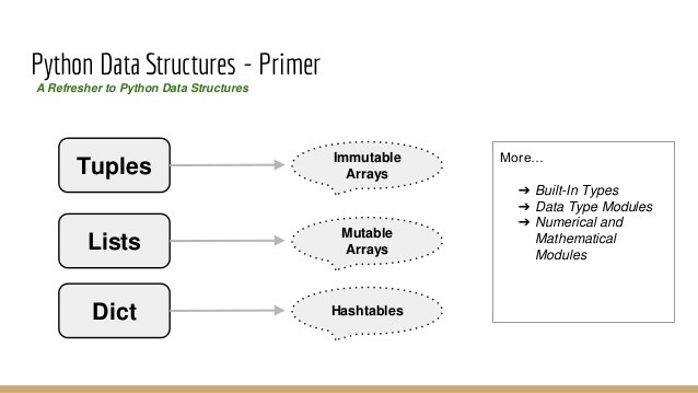 python-data-structures-best-in-class-for-data-analysis
