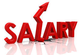 manager salary in hcl