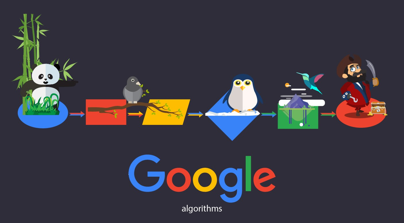 7 Interesting Things You Probably Didn't Know About Google's Algorithm