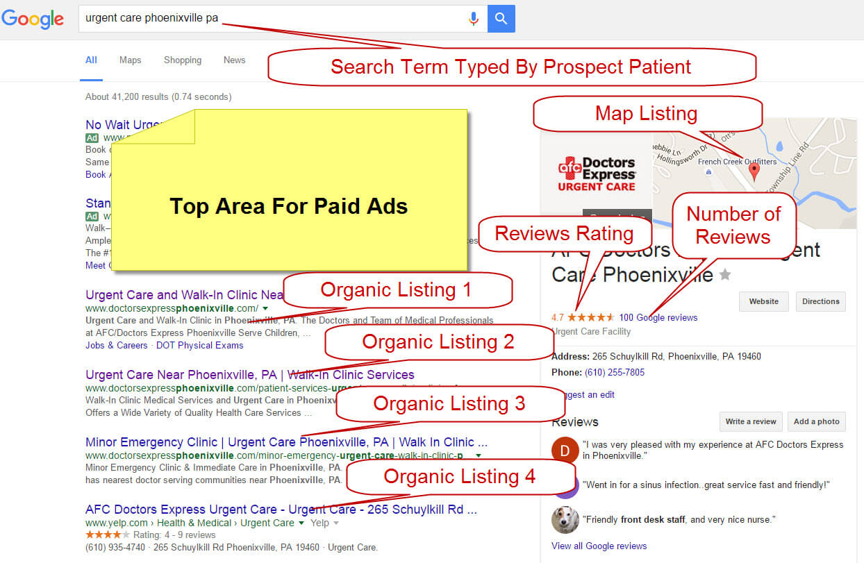 [Image1- local Google Search by prospect patient important in SEO for doctor- onrevenue]
