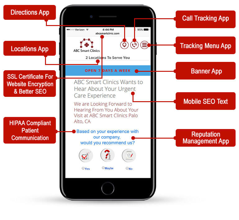 [Image4- mobile intelligence used in SEO for Doctors- source- onrevenue]