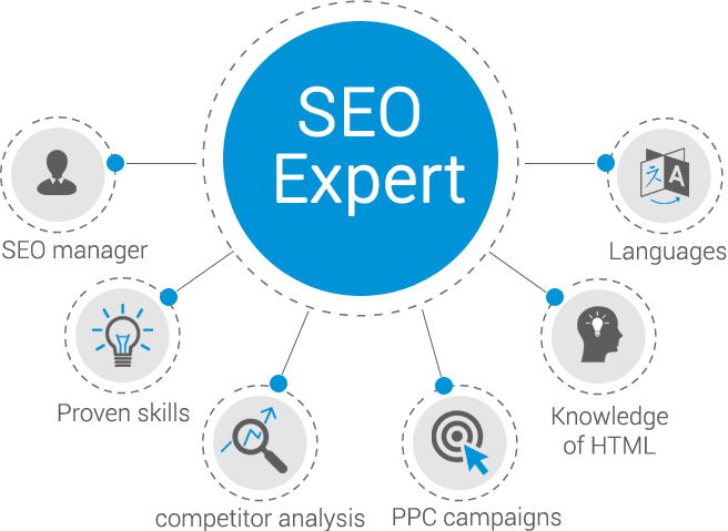 10 Essential Qualities of an SEO Expert Must Have
