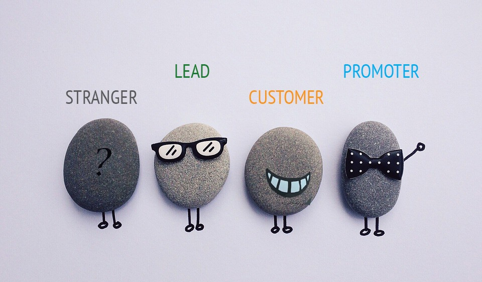 Convert Strangers Into Promoters Using Inbound Marketing