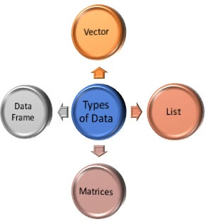 how to delete missing values in r data frame