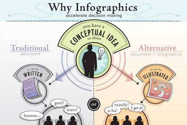 Infoinfographic_Content marketing