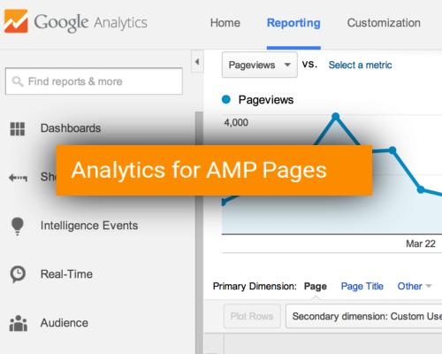 Analytics of accelerated mobile pages
