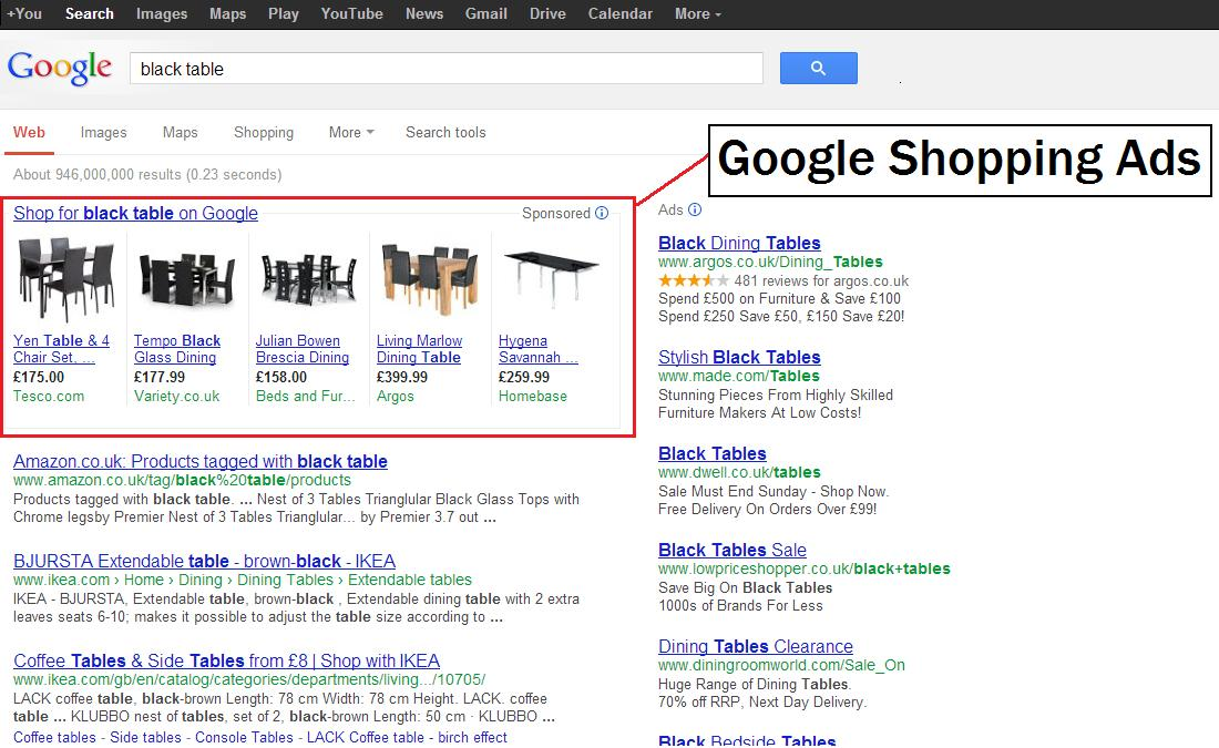 Google Online Shopping Campaign