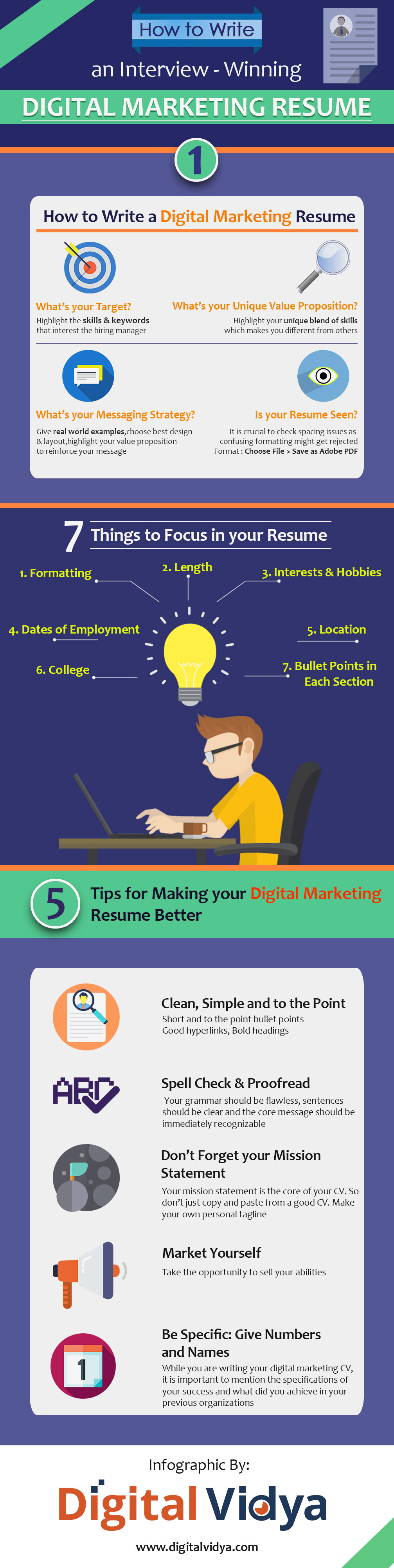 10 must have skills for a digital marketing manager in india