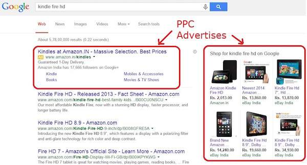 PPC Tutorial to learn PPC Advertising