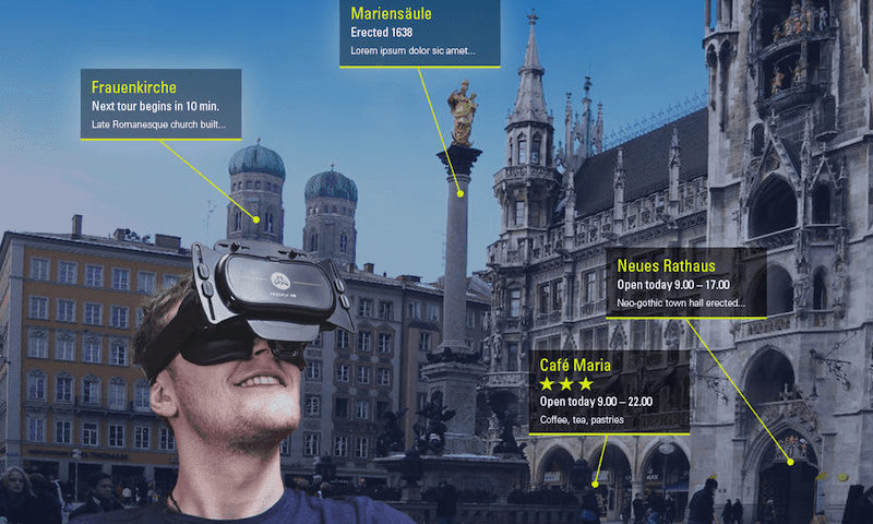 Mobile Marketing for Travel - VR used in Tourism