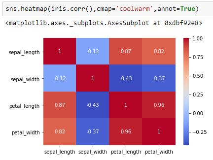 How To Change Seaborn Heatmap Color