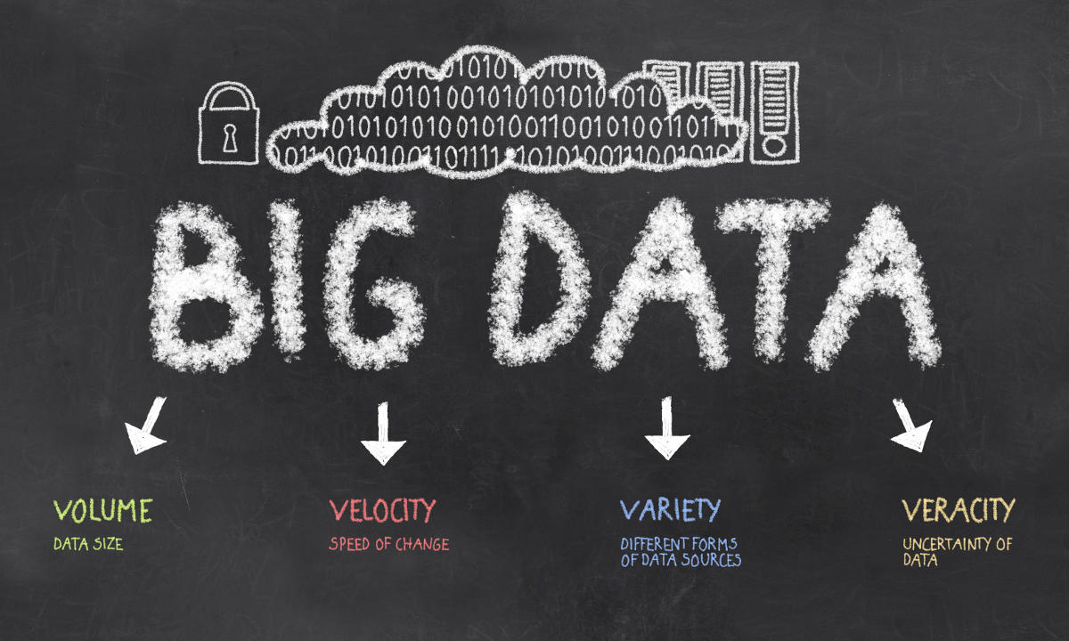 Discovering the Big data V's