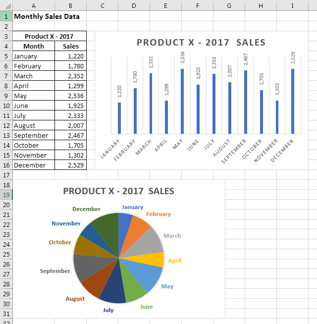 Slicer controlled interactive excel charts excel slicer because of its advantages it is very common to present data using charts now the thing about charts is that they are linked to a fixed source of data ccuart Images