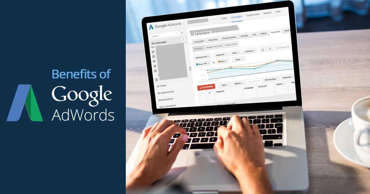Top 10 Benefits Of Google AdWords For Business Growth