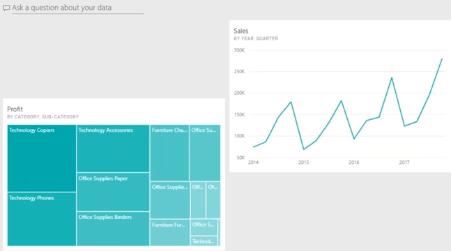 Crack your Interview with Top Power BI Interview Questions