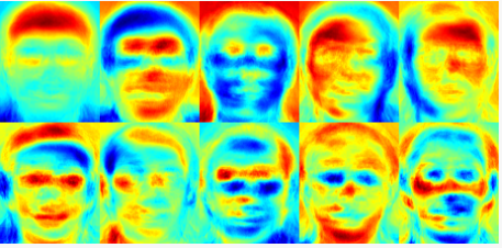 Eigenfaces_face recognition