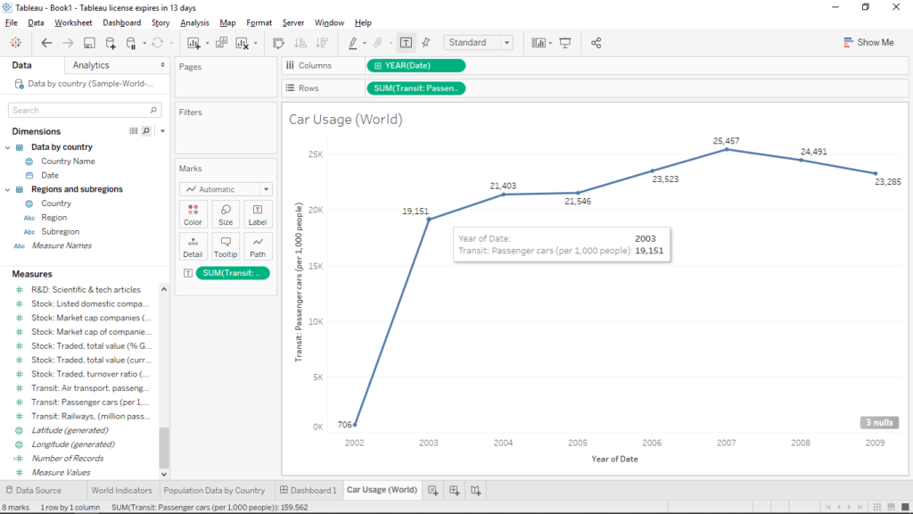 Tableau Tutorial For Beginners With Example   Tableau Online Training