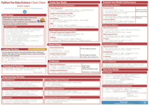 Best Machine Learning Cheat Sheets You Need to Know