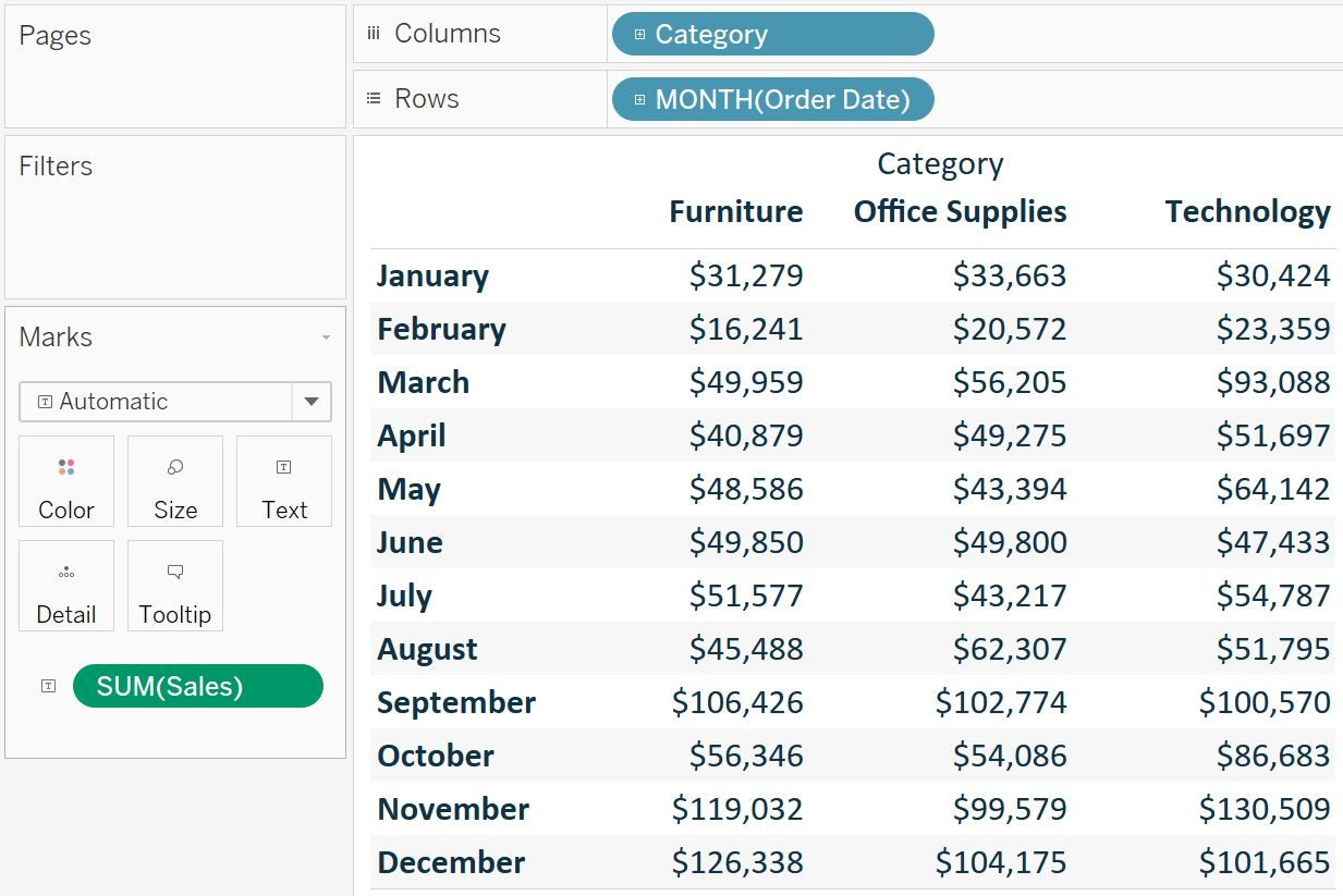 Table Calculations in Tableau Source Evolytics