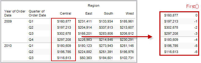 Table Calculations in Tableau Source Online Help