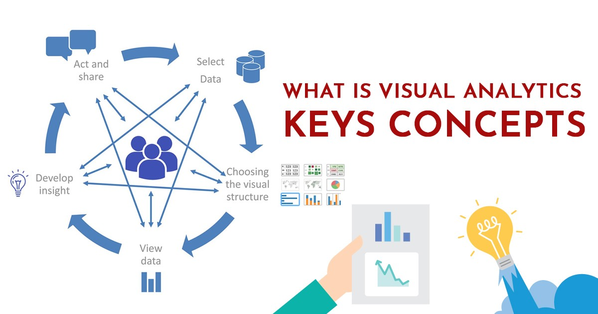 What is Visual Analytics: Key Concepts
