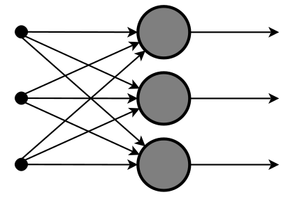 Types of Neural Networks Source - analyticsindiamag.com