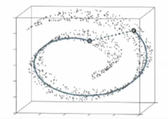 t-SNE Python Source - kdnuggets