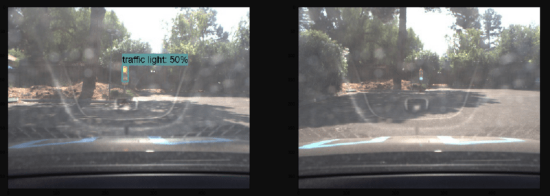 Tensorflow Object Detection Source - Medium