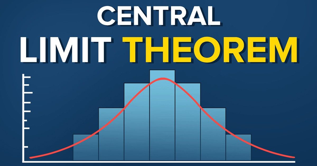 Central Limit Theorem: Everything You Need to Know