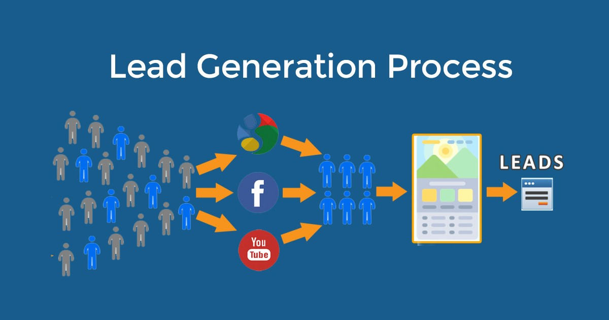 LEAD GENERATION | What is Lead Generation?